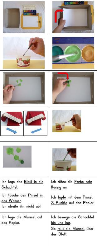 Handlungsplan - Murmeltechnik