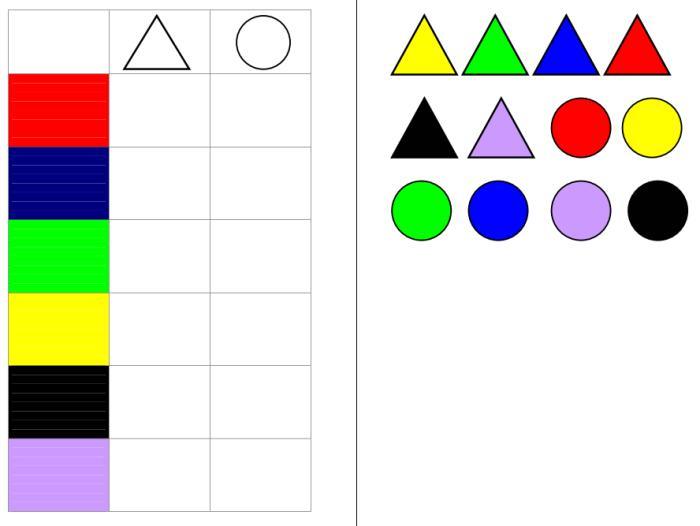 Aufgabenmappe - Zuordnung nach Farbe und Form