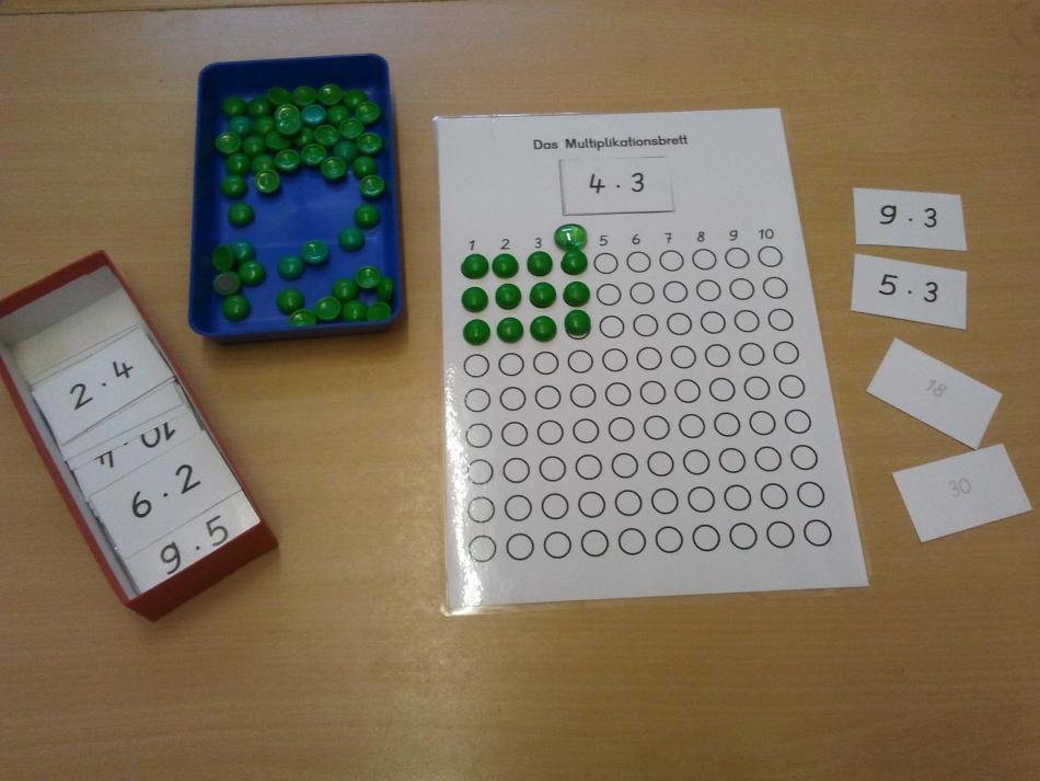 Multiplikationsbrett nach Montessori (mit Aufgabenkärtchen)