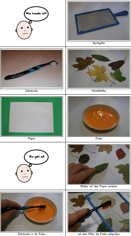 Fotos - Einführung der Spritztechnik