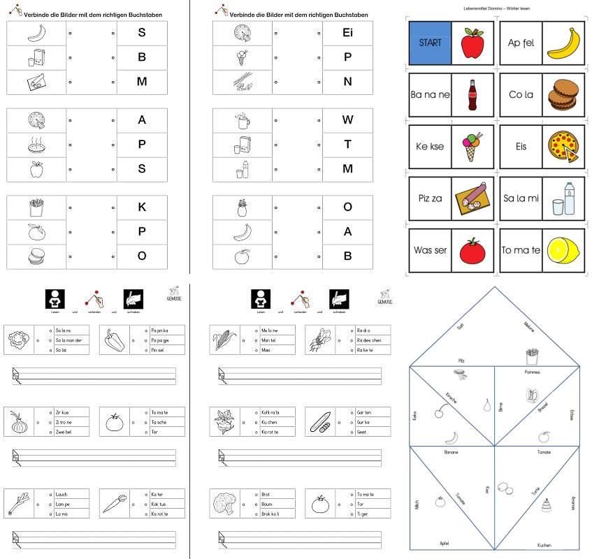 Gesunde Ernährung - Deutschmaterial zum fächerübergreifenden Unterricht
