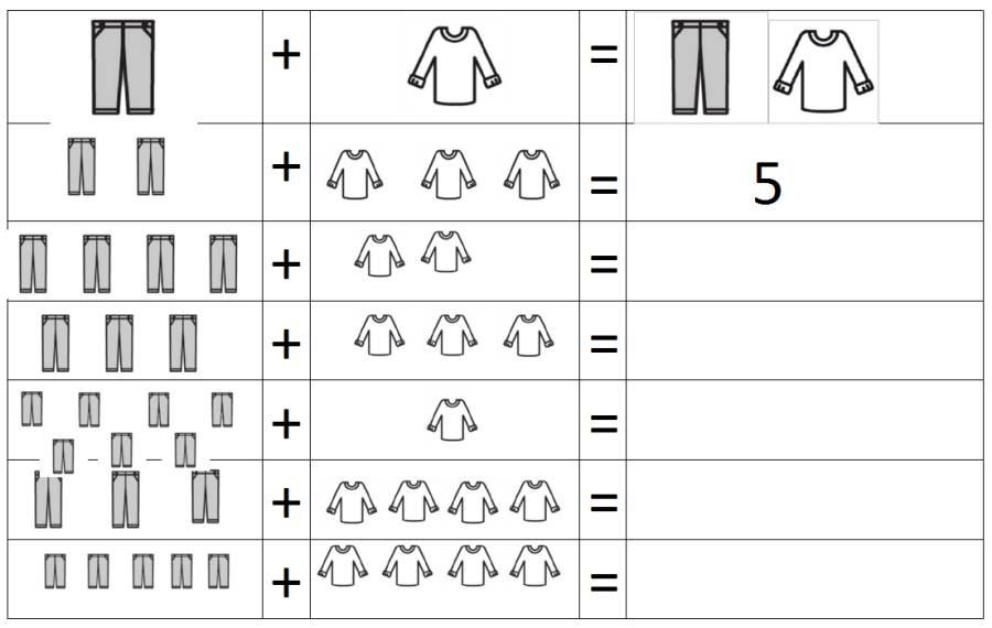 Addition mit Kleidungsstücken