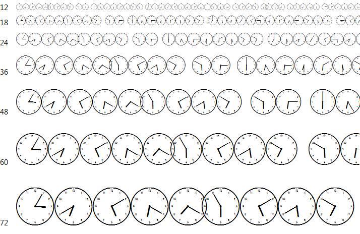 Uhren Schrift
