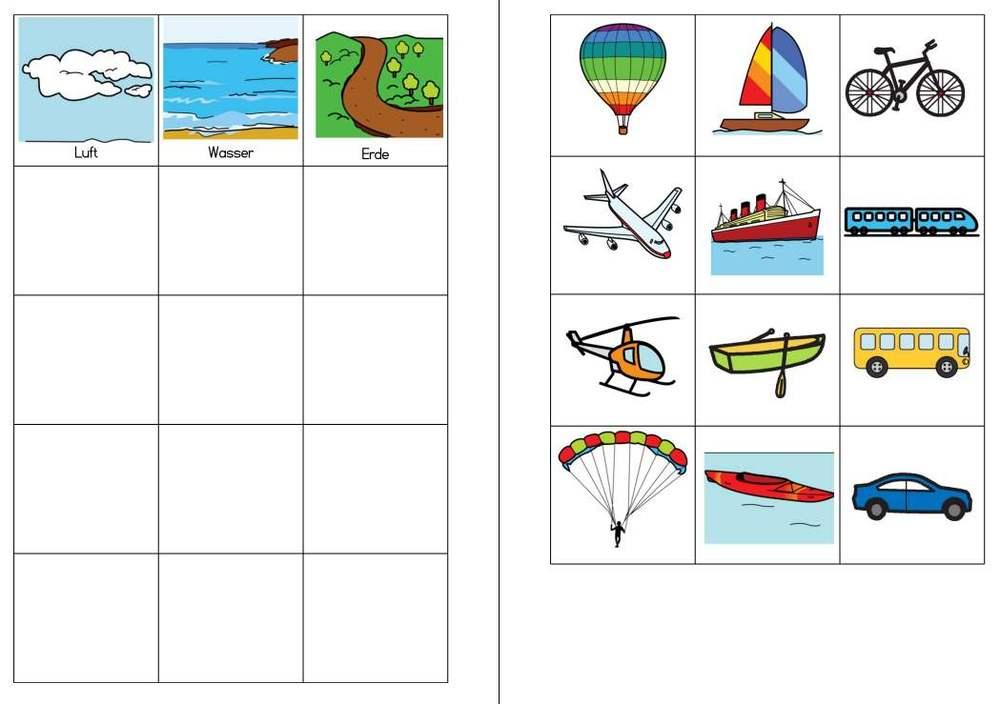 Aufgabenmappe - Kategorien - Luft - Wasser - Erde