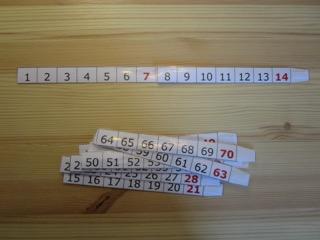 Zahlenstrahl-Versionen zum 1x1