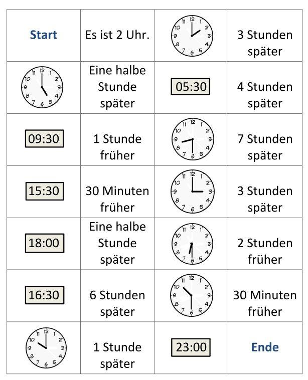Domino - Uhrzeit - volle und halbe Stunden
