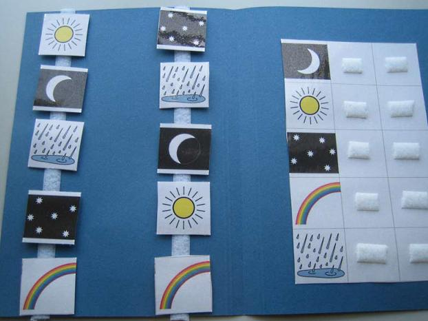 Aufgabenmappe - Wettersymbole zuordnen
