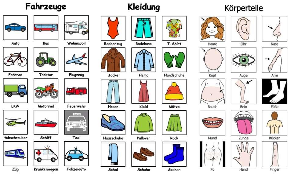 Aufgabenmappe - Kategorien