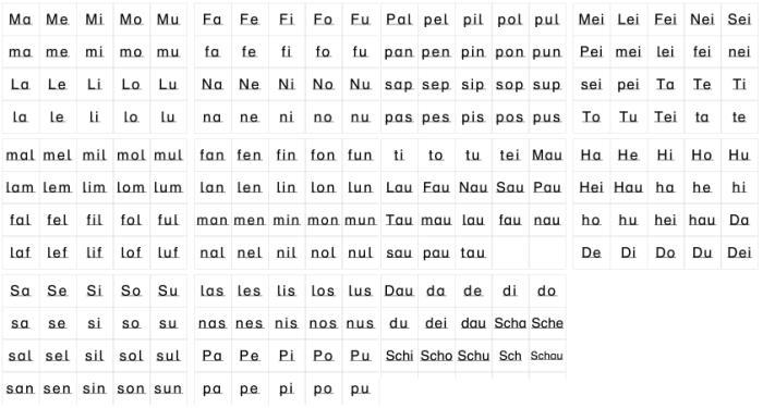 Silbenkarten für Momel Fibel