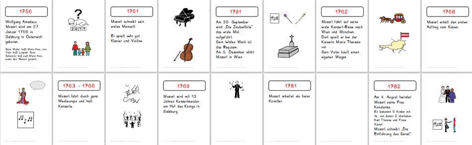 Lebenslauf W.A.Mozart