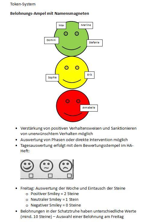 Konzept Verhaltensampel