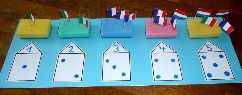 Zuordnung von Mengen zu Zahlen Zahlenraum 1-5