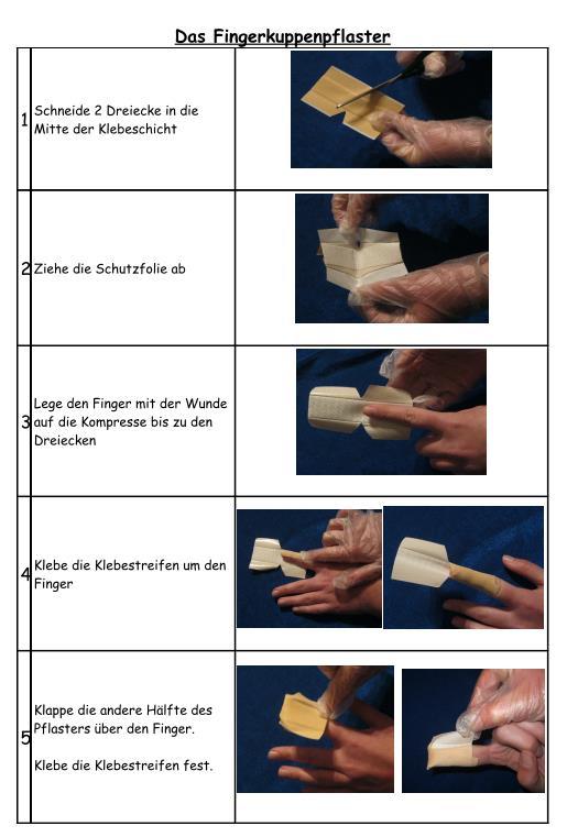 Das Fingerkuppenpflaster