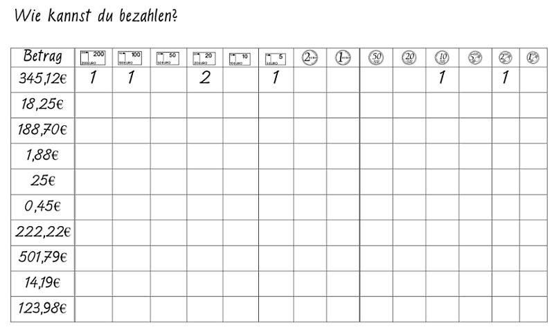 Geld-Tabellen