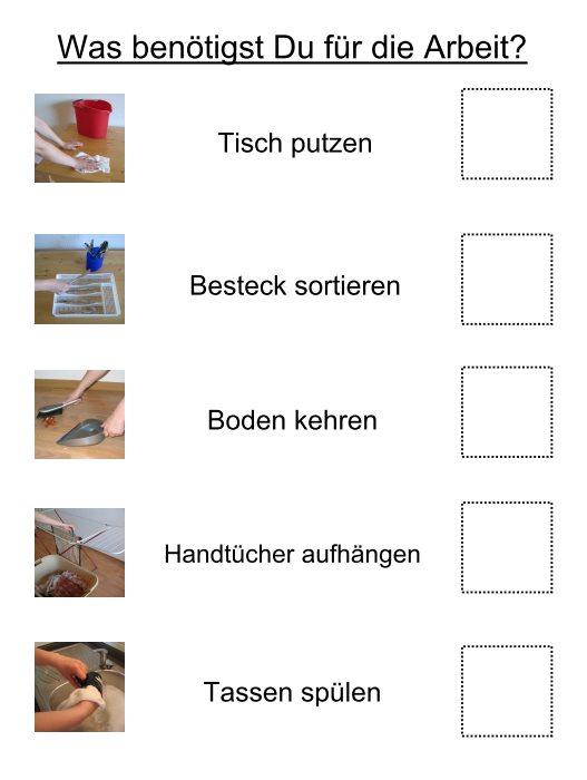Was benötigst Du für die Arbeiten in der Küche?