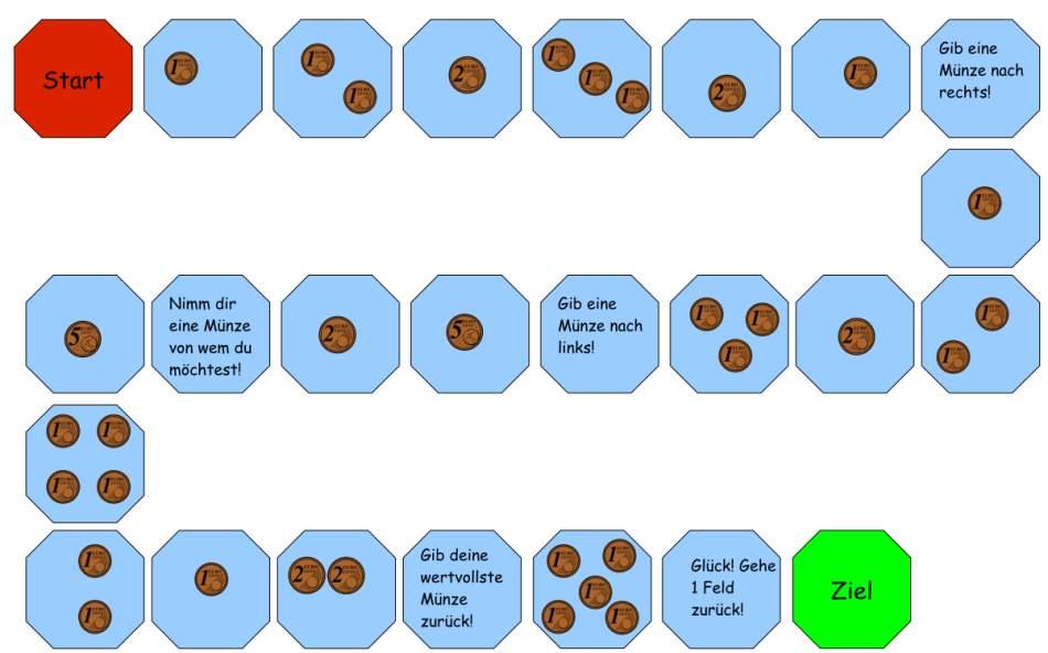 Würfelspiel zur 1, 2 und 5 Centmünze