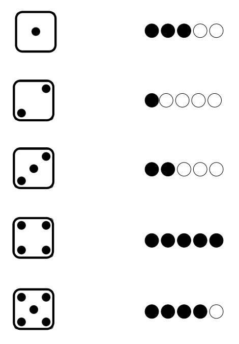 Verbinden von Würfelbildern und Punktmengen 1-5