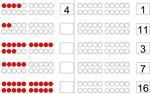 Aufbau von Zahlvorstellungen im Zahlenraum bis 20 mit Hilfe des Zwanzigerfeldes