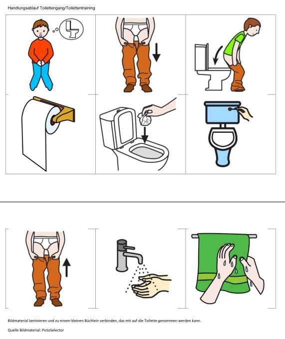 Handlungsablauf Toilettengang