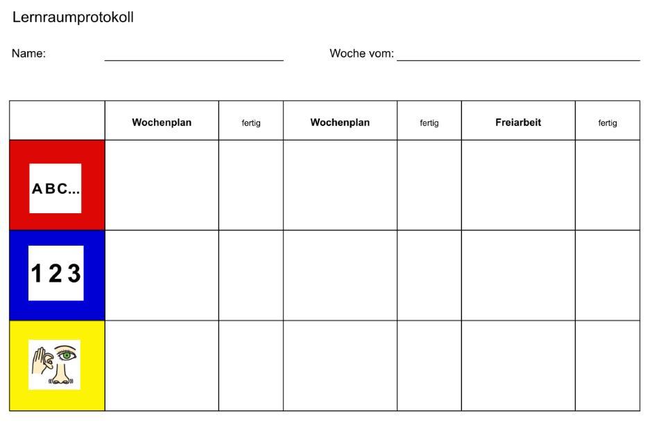 Vorlage für Wochenplan