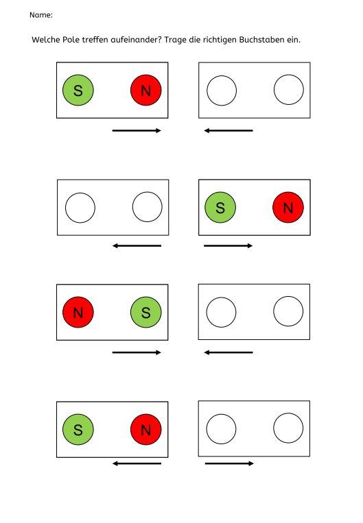 Karten für Tafelbild Magnetismus Anziehung und Abstoßung