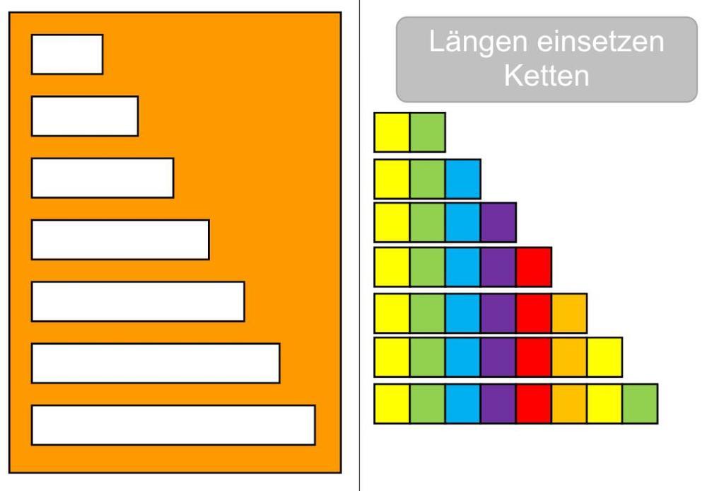 Aufgabenmappe - Abschätzen von Längen