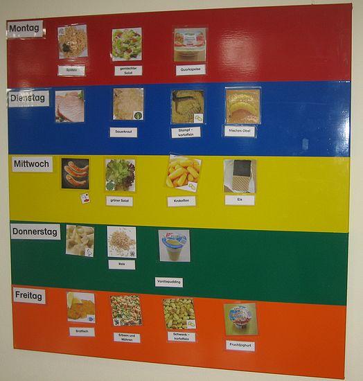 Speiseplan in Wort und Bild für die ganze Schule