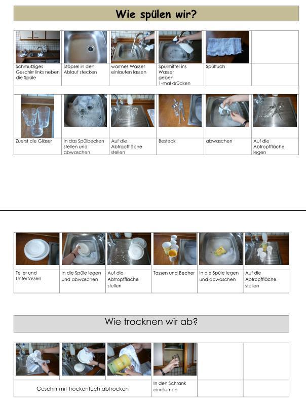 Fotoanleitung zum Spülen