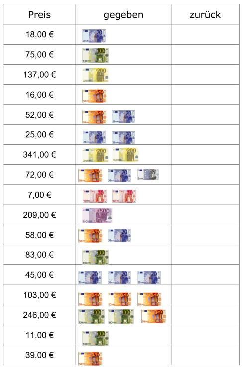 Rechnen mit Geld - Rückgeld berechnen