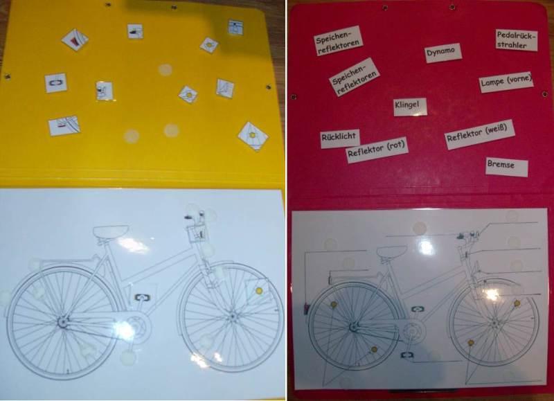 Aufgabenmappe - Das verkehrssichere Fahrrad