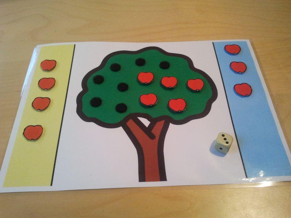Apfelbaumspiel nach Montessori