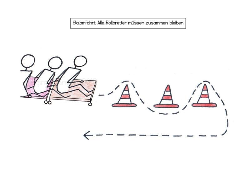 Slalomfahrt auf Rollbrettern