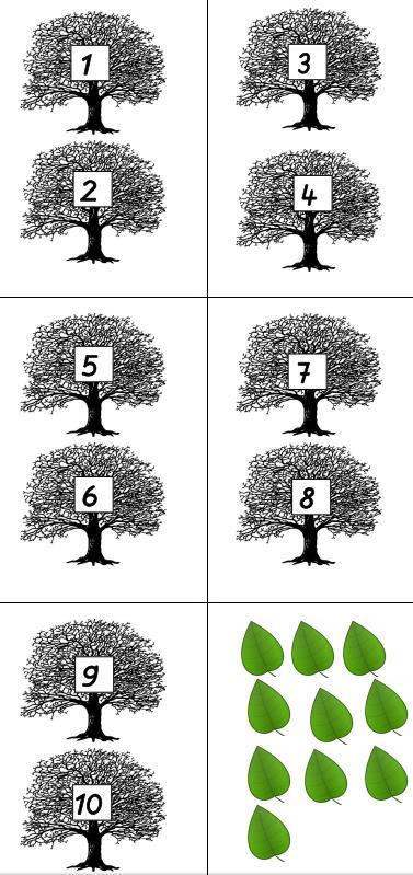 Zahlenbäume