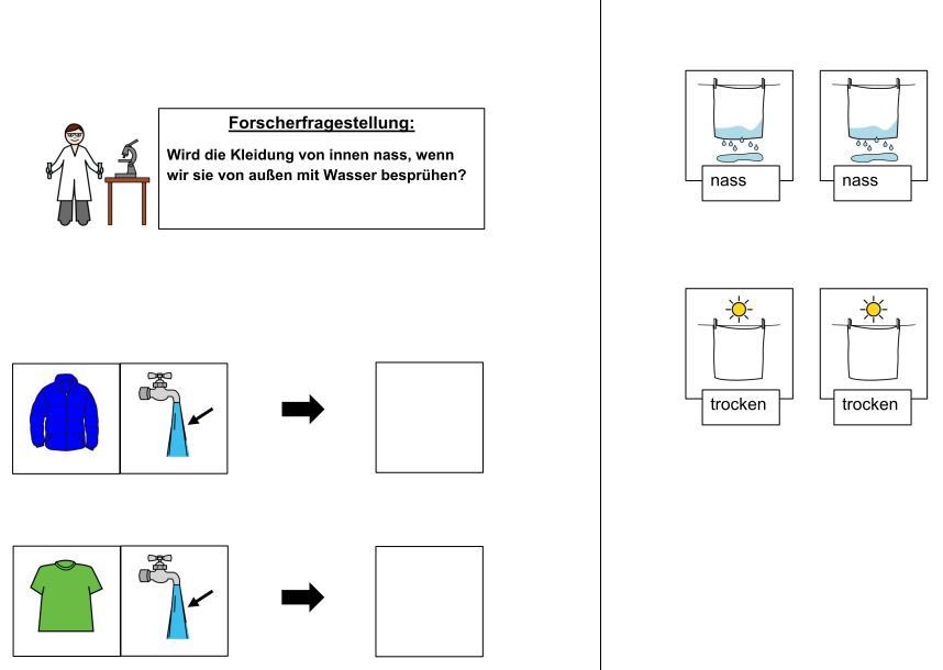 Experiment zur Funktionalität von Kleidung