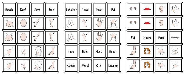 Wort-Bild und Memorie Karten zu den Körperteilen