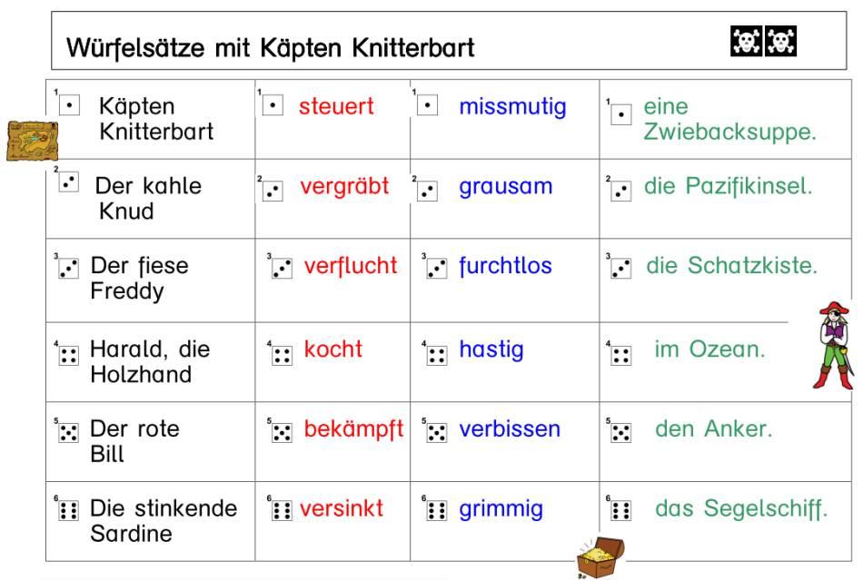 Käpten Knitterbart - Sätze würfeln