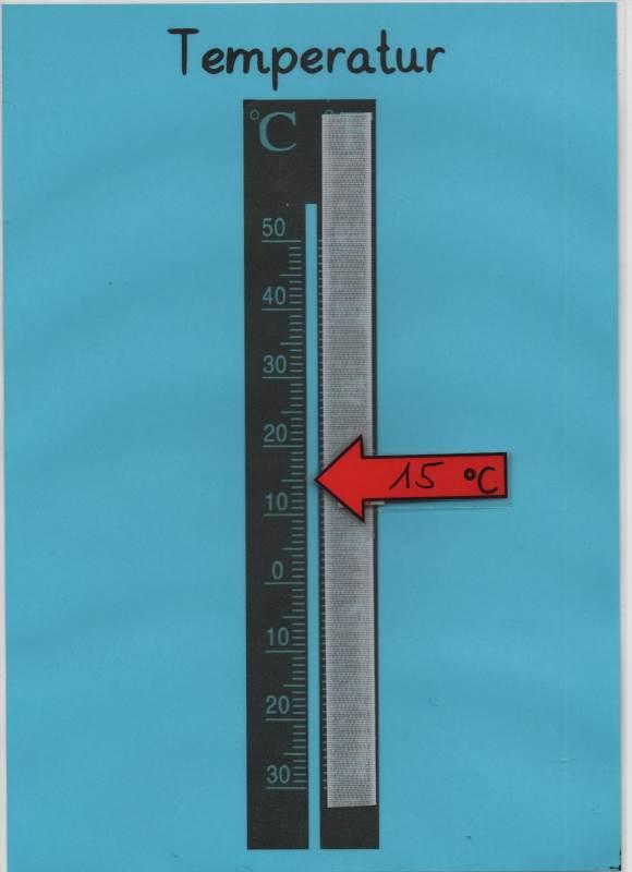 Temperatur - Plakat