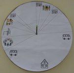 Zeitstruktur Schultag